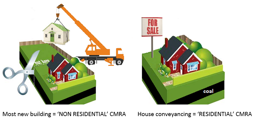 In most instances a new building will need a commercial CMRA