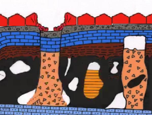 Ripon gypsum sinkhole collapse and subsidence hazard based on BGS model